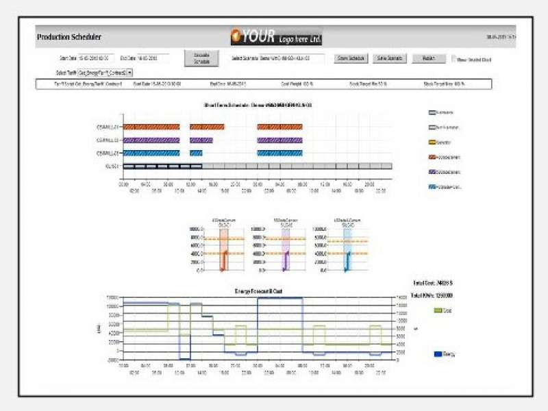 ABB Knowledge Manager Production Scheduler